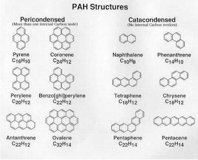PAH_structures